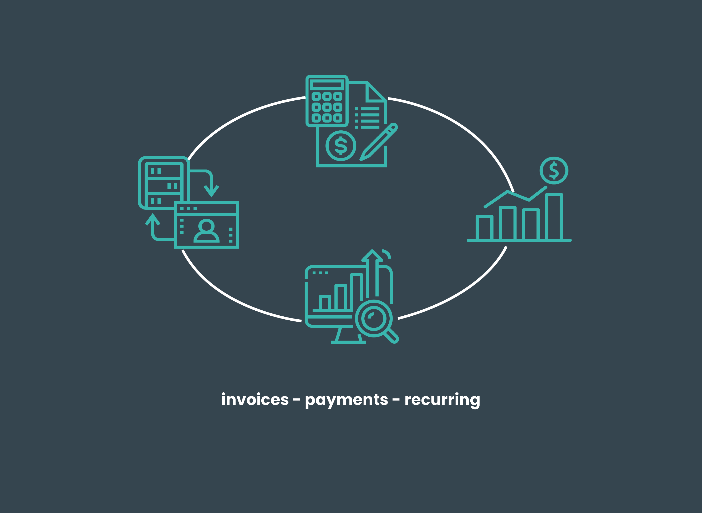 Why Choose Kulturra Payment Center in Salesforce?